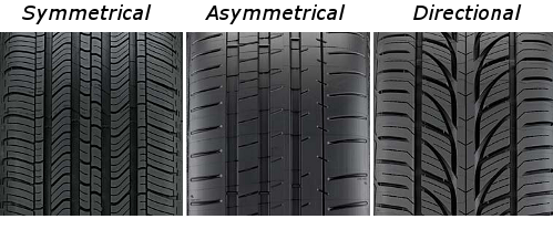 directional tire tread patterns